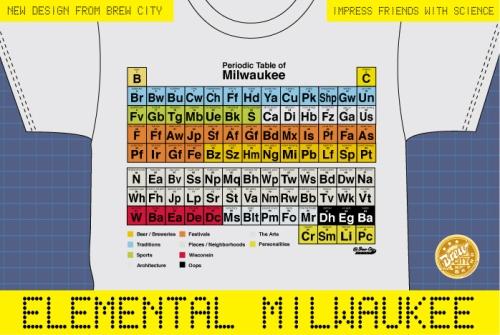 elemental-Milwaukee